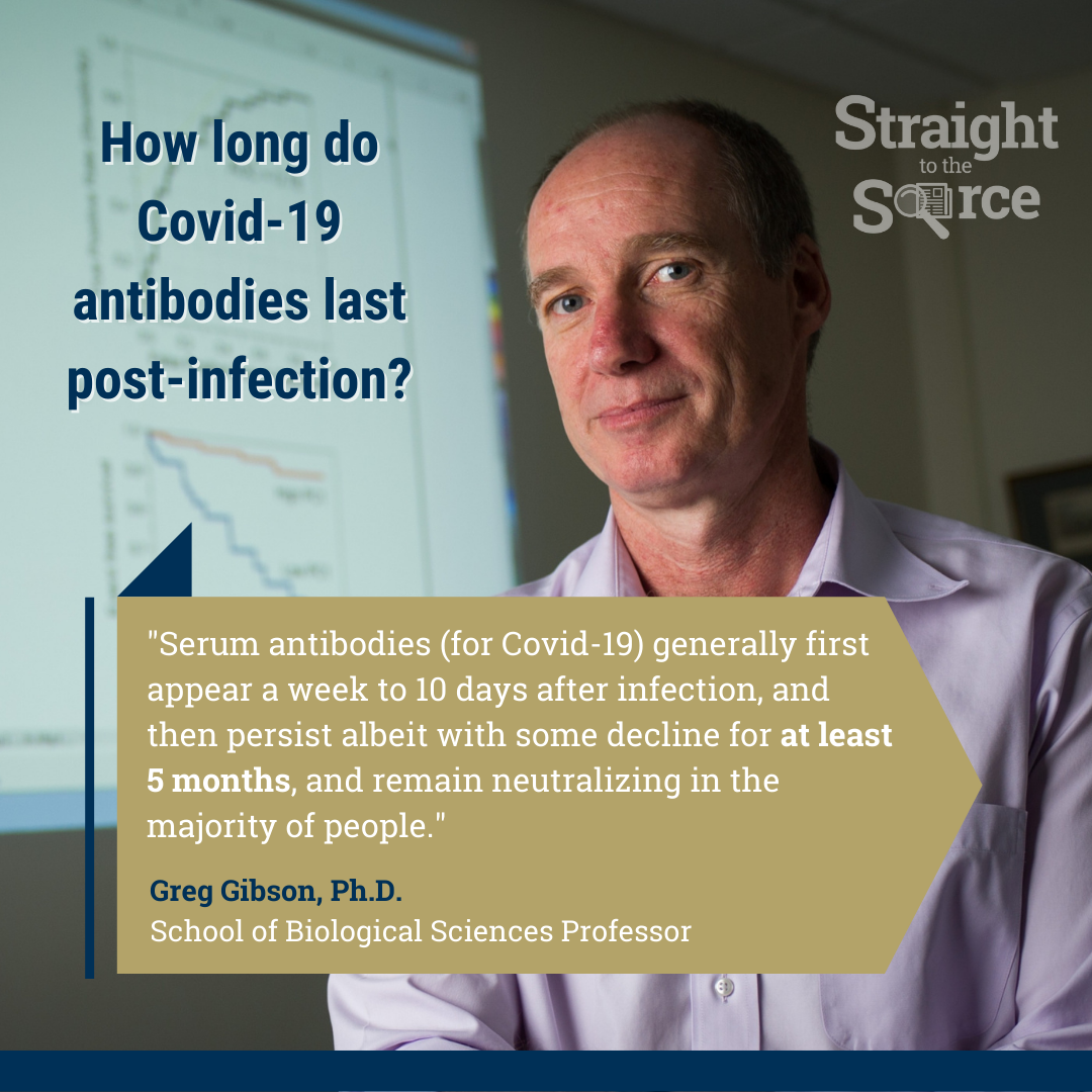#StraightToTheSource and Greg Gibson dove into a paper published in Science to investigate how long Covid-19 antibodies might last post-infection.